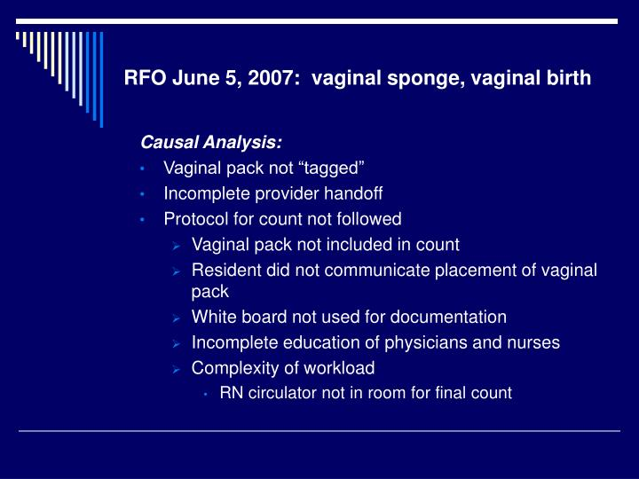 RFO June 5, 2007:  vaginal sponge, vaginal birth