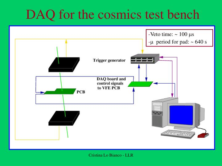 DAQ for the cosmics test bench