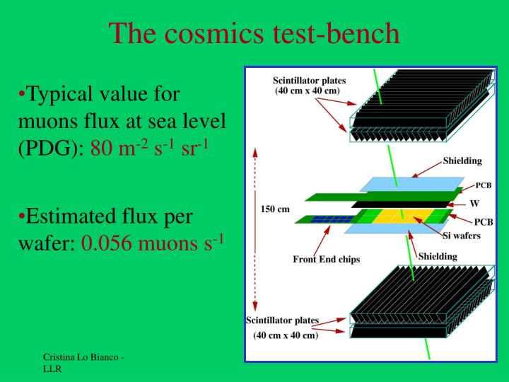 The cosmics test-bench