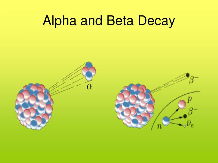Alpha particle decay of uranium 238 dating 5