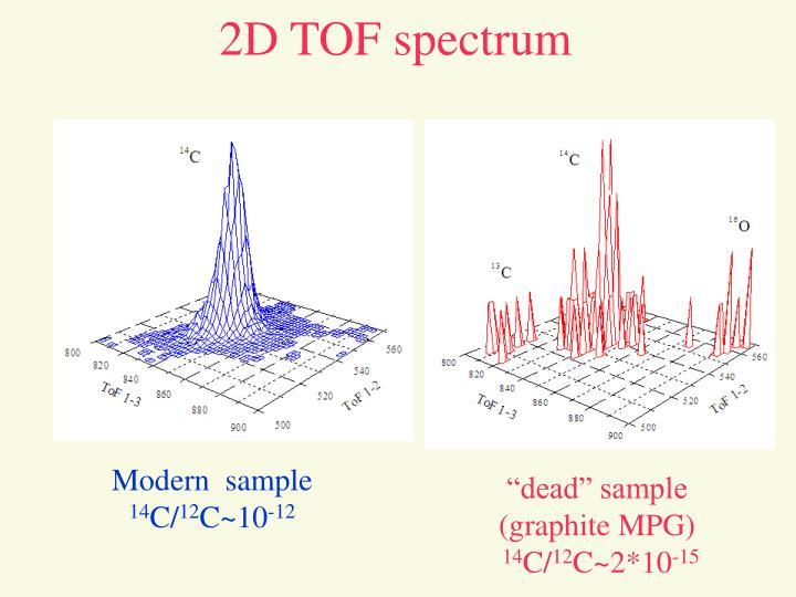 2D TOF spectrum
