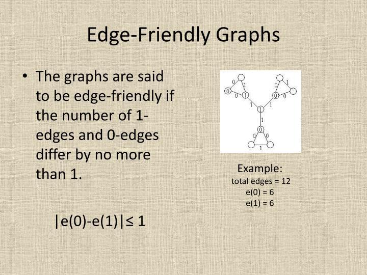 Edge-Friendly Graphs
