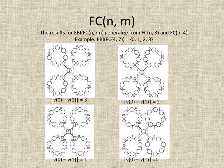 FC(n, m)