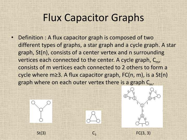 Flux Capacitor Graphs