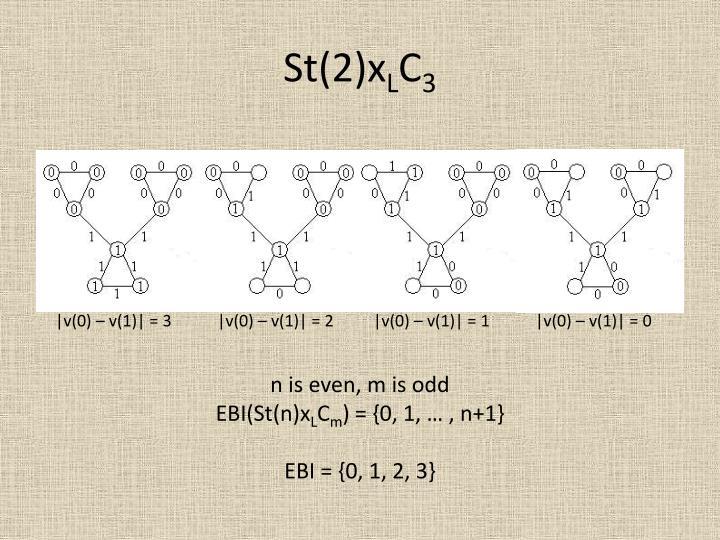 St(2)x