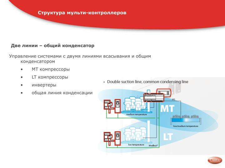 Структура мульти-контроллеров