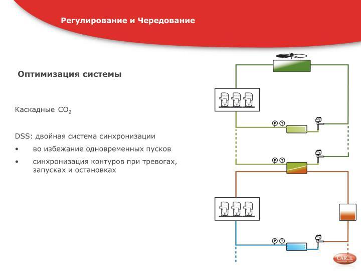 Регулирование и Чередование