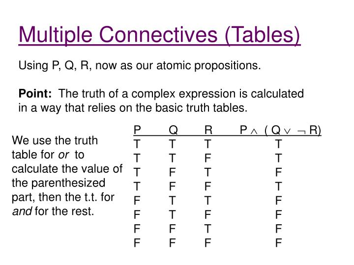 Multiple Connectives (Tables)