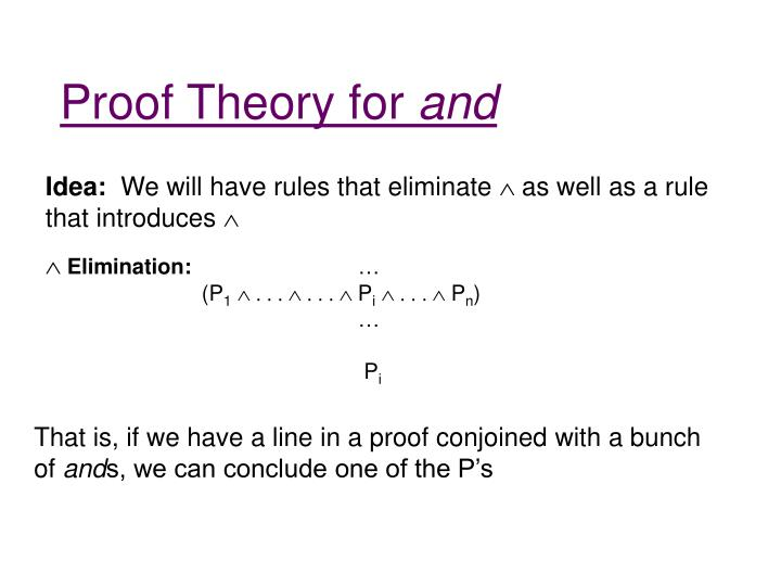 Proof Theory for