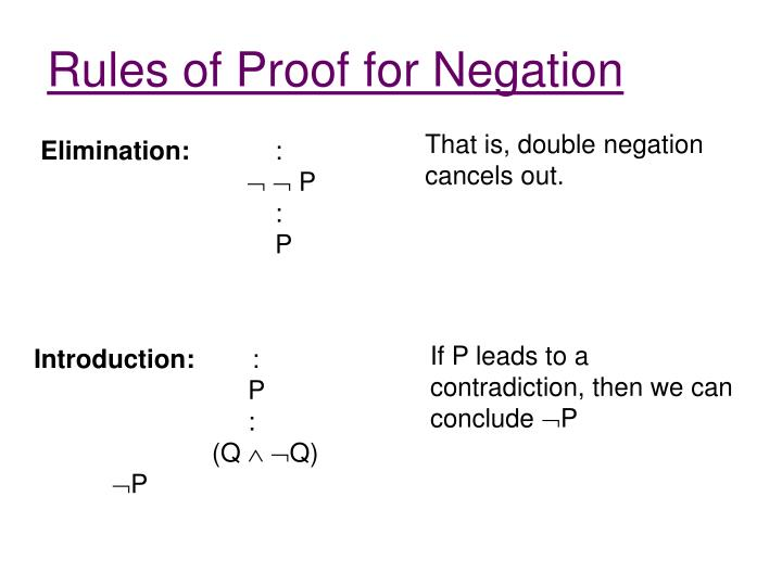 Rules of Proof for Negation