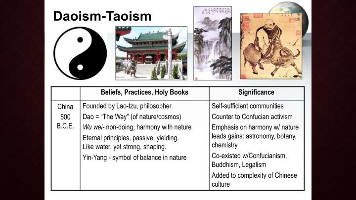 Daoism-Taoism
