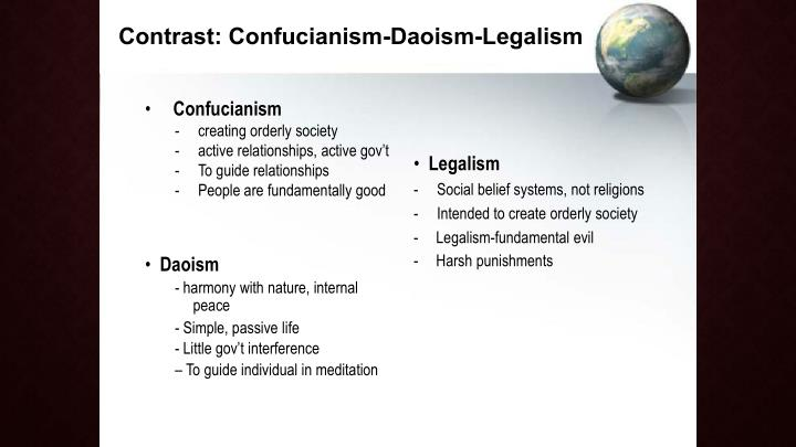 Contrast: Confucianism-Daoism-Legalism