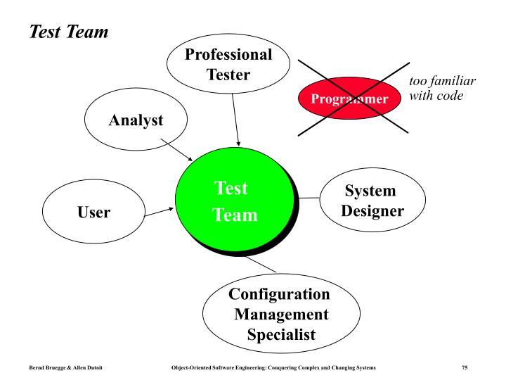 Test Team