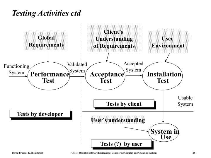 Testing Activities ctd