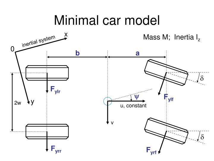 Minimal car model