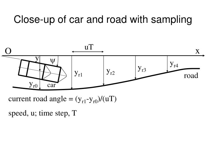 Close-up of car and road with sampling