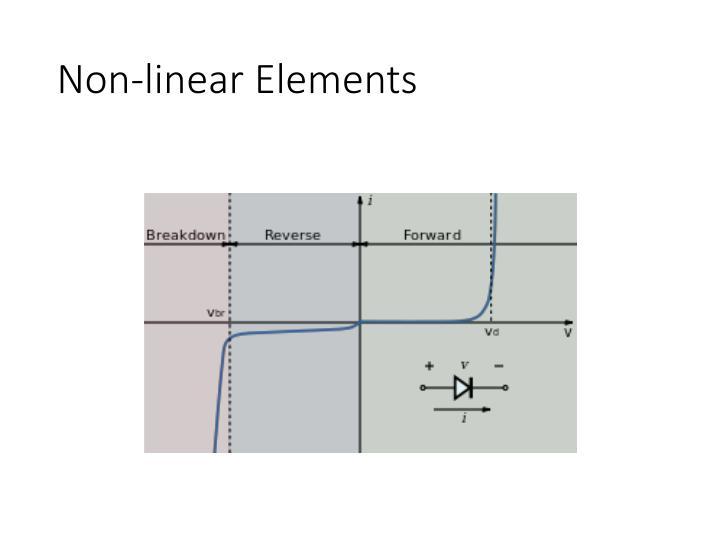 Non-linear Elements