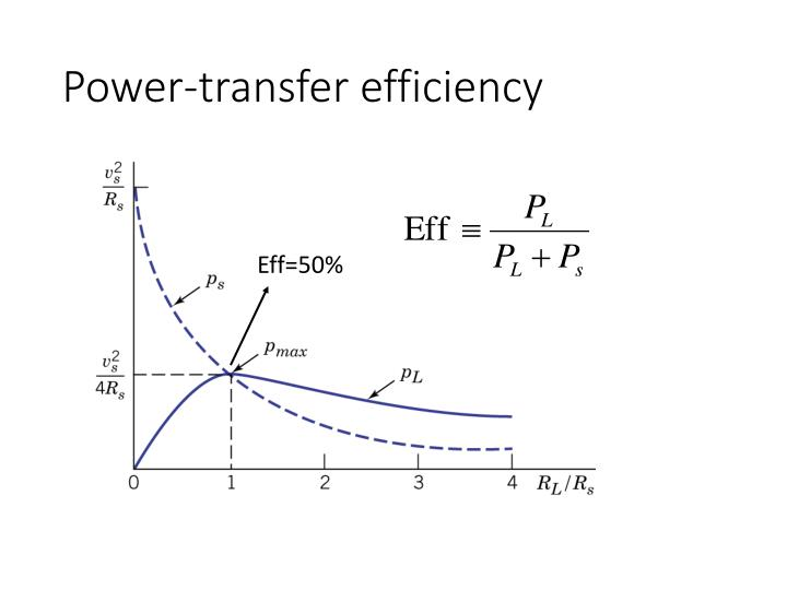 Power-transfer