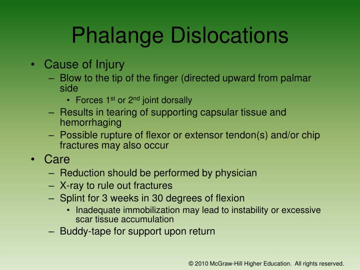 Phalange Dislocations