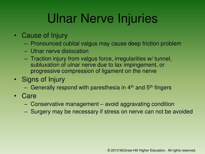 Ulnar Nerve Injuries