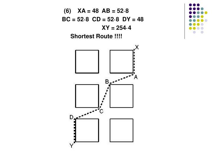 (6)    XA = 48  AB = 52·8
