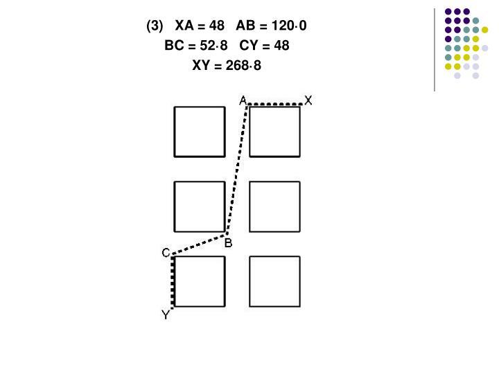 (3)   XA = 48   AB = 120·0