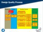 design quality process