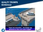 quality trumps schedule1