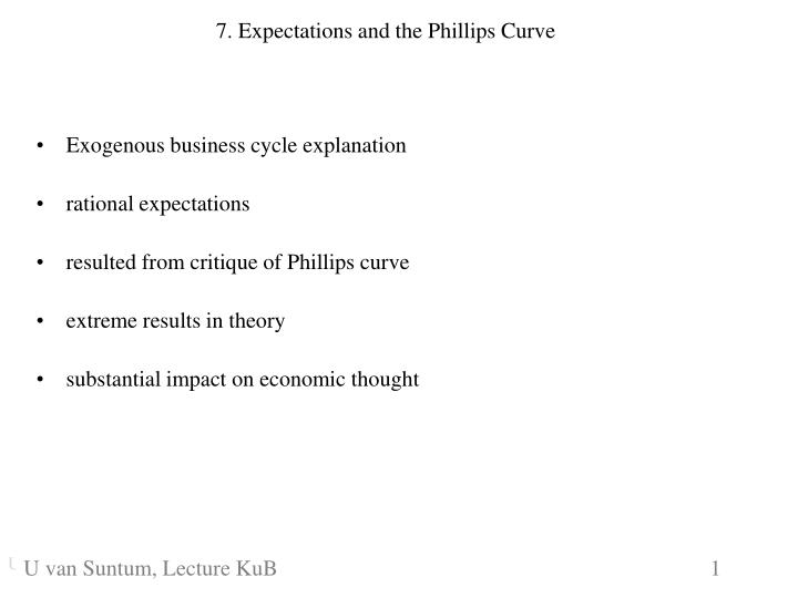 7 expectations and the phillips curve