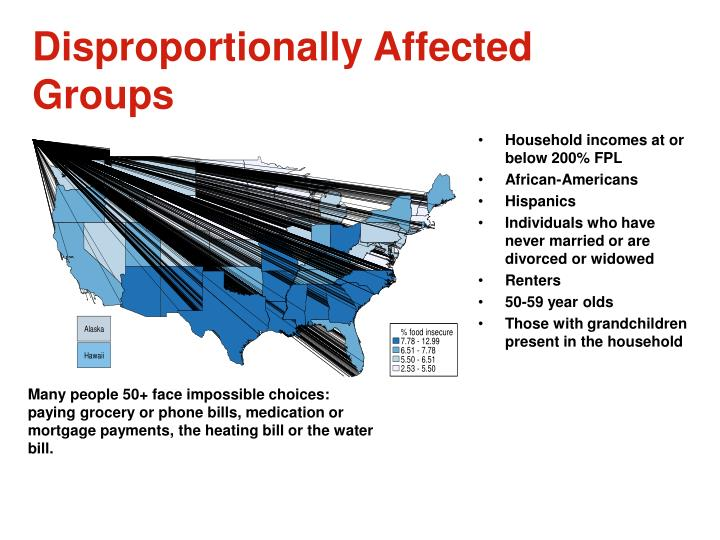 Disproportionally Affected Groups