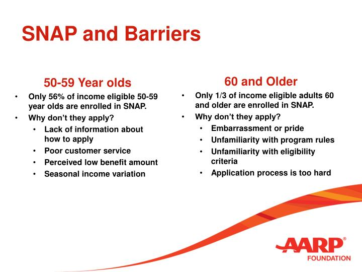 SNAP and Barriers