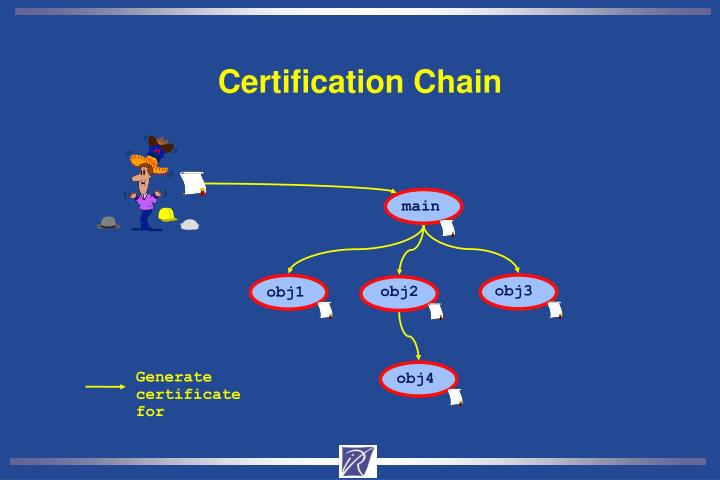 Certification Chain