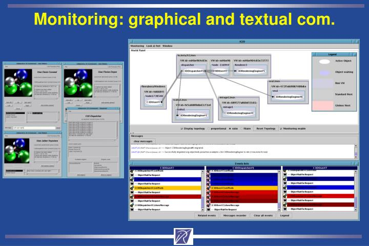 Monitoring: graphical and textual com.