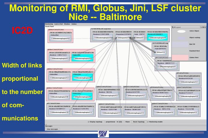 Monitoring of RMI, Globus, Jini, LSF cluster  Nice -- Baltimore