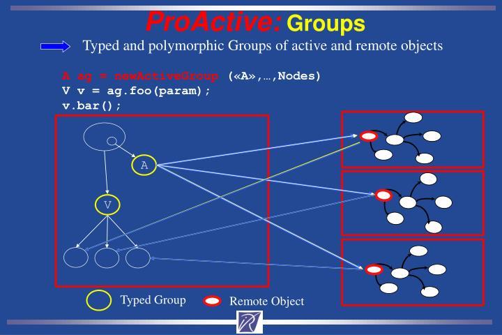 ProActive:
