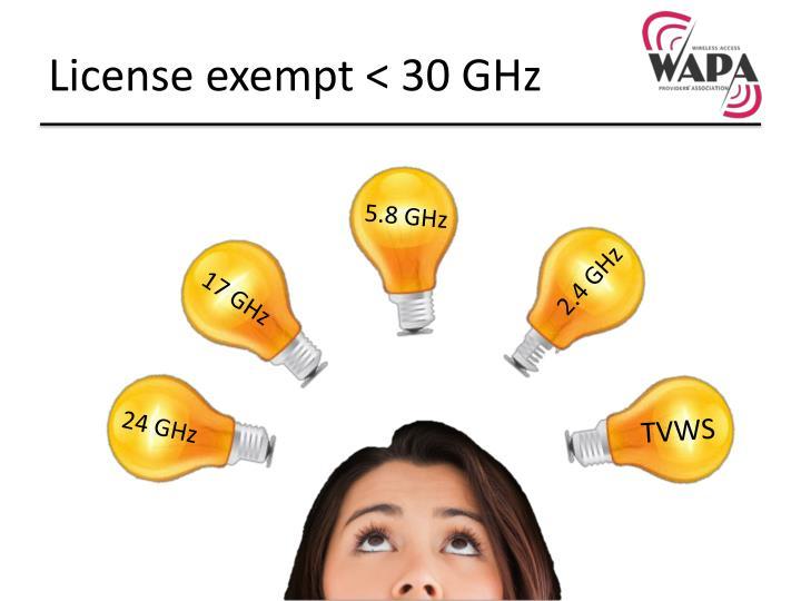 License exempt < 30 GHz