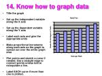 14 know how to graph data