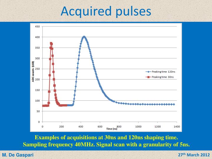 Acquired pulses