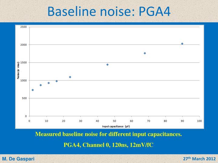 Baseline noise: PGA4