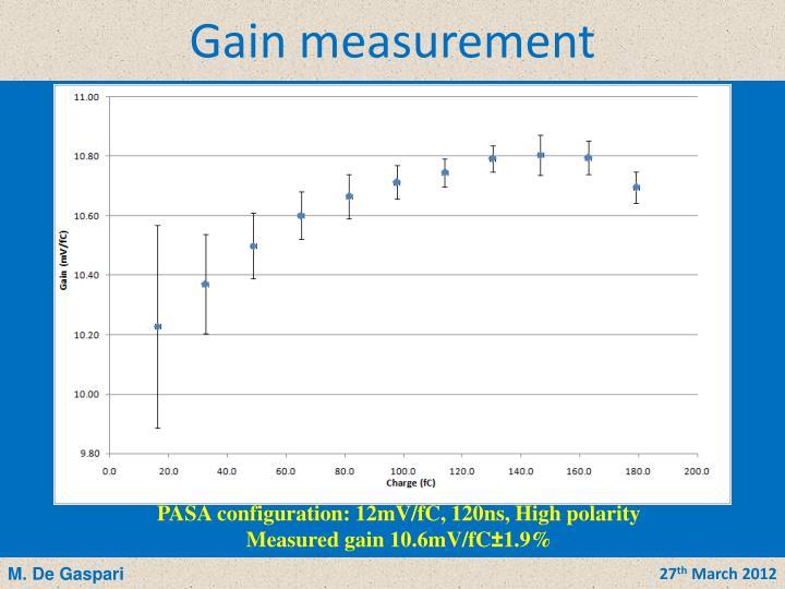 Gain measurement