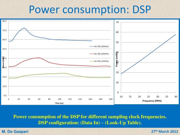 Power consumption: DSP