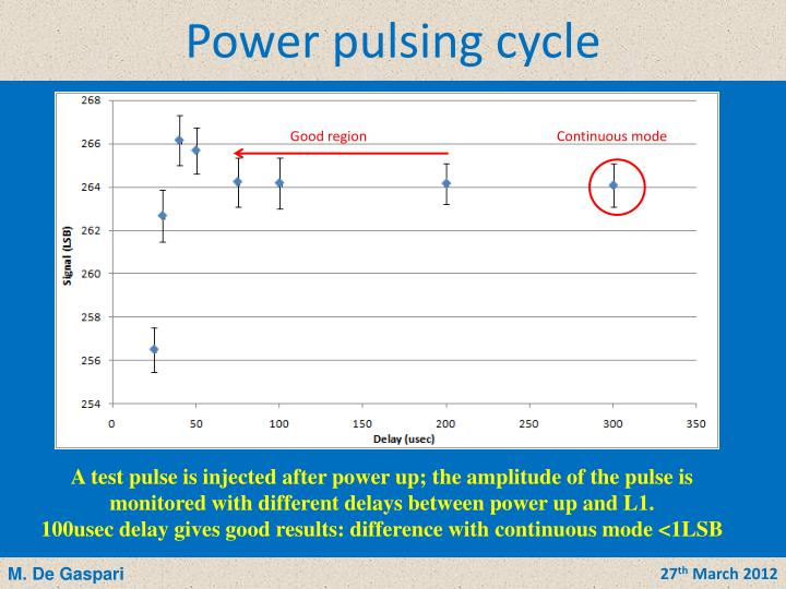 Power pulsing cycle