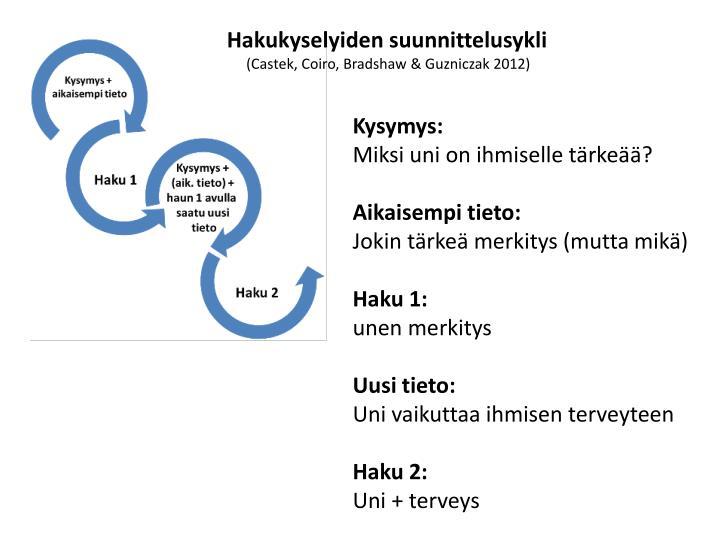 Hakukyselyiden suunnittelusykli