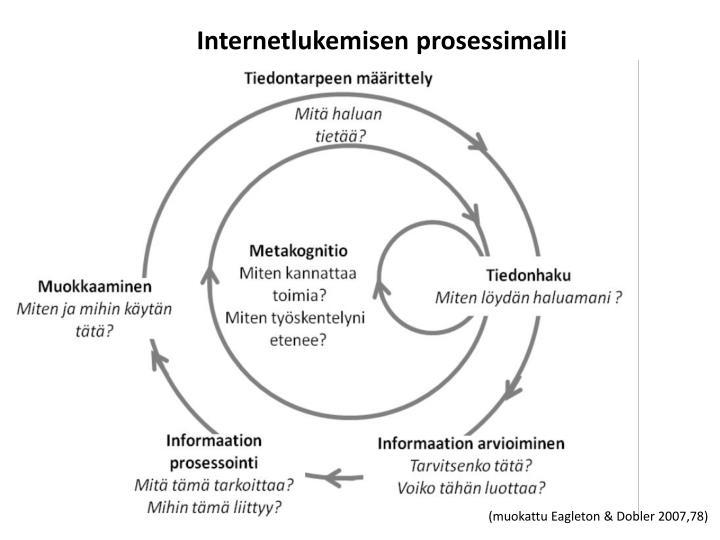 Internetlukemisen prosessimalli