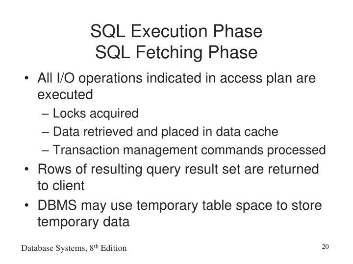 SQL Execution Phase