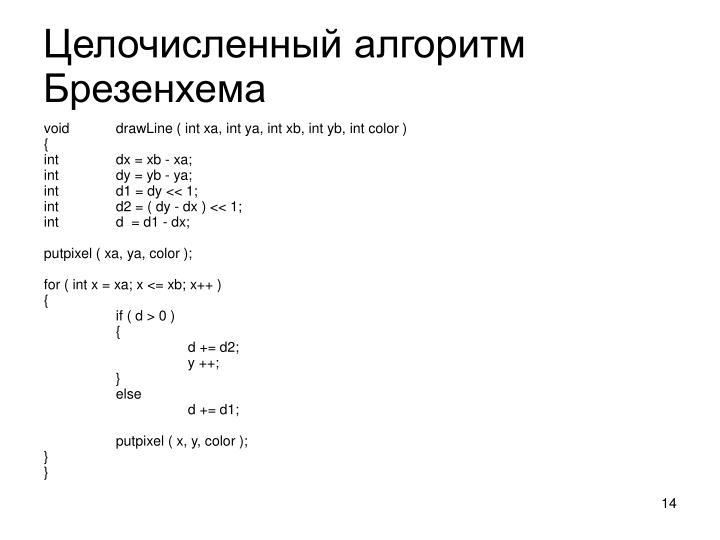 Целочисленный алгоритм Брезенхема