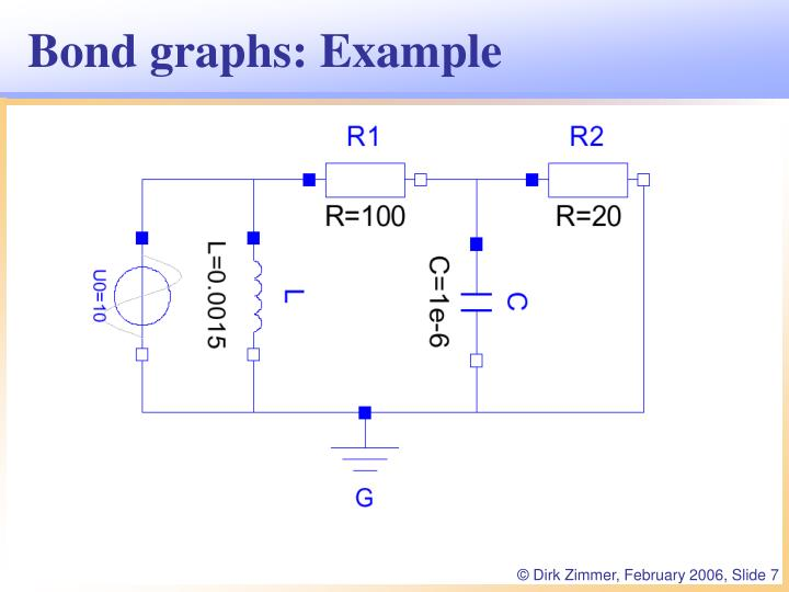 Bond graphs: Example