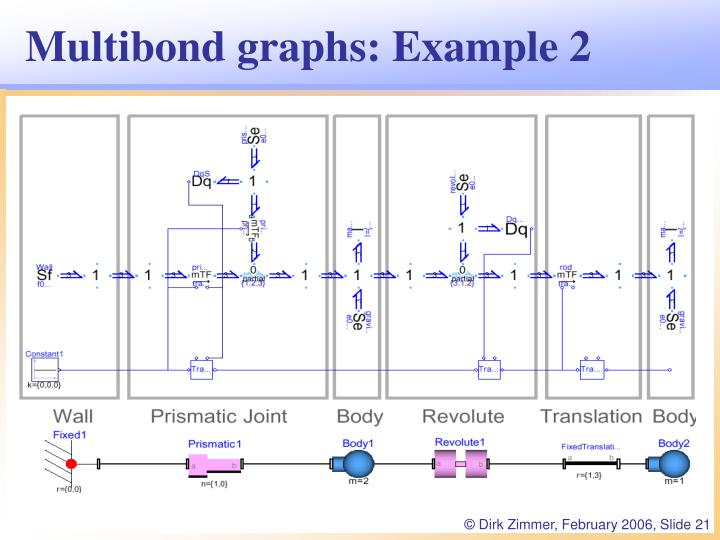 Multibond graphs: Example 2