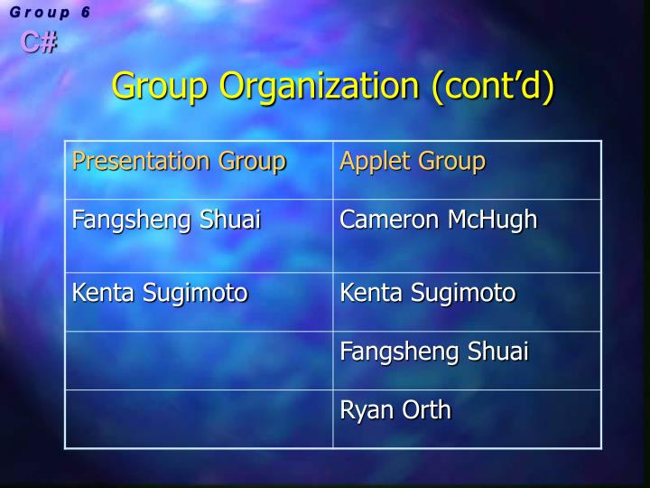 Group Organization (cont'd)