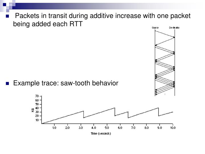 Packets in transit during additive increase with one packet being added each RTT